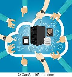 infraestructura, servicio, base de datos, almacenamiento,  hosting, servidor,  hardware,  virtualization, compartido,  iaas, nube
