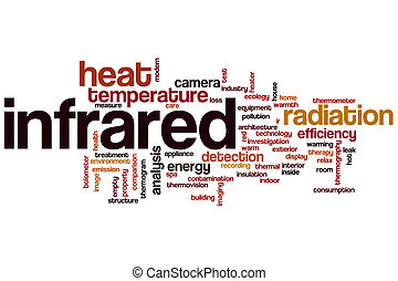 Infrared word cloud concept - Infrared word cloud