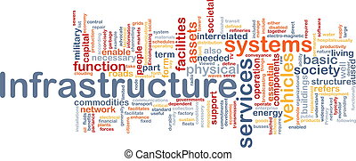 Background concept wordcloud illustration of infrastructure