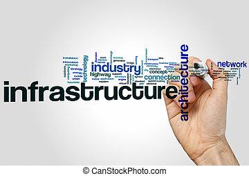 Infrastructure word cloud concept