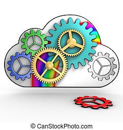 infrastructuur, wolk, gegevensverwerking