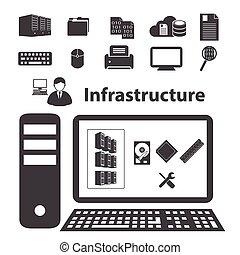 infrastruktúra, rendszer