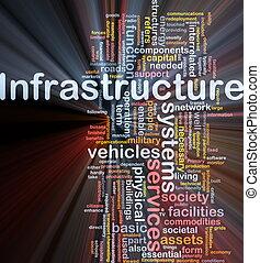 infrastruktura, tło, pojęcie, jarzący się