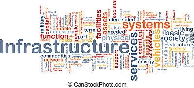 infrastruttura, fondo, concetto
