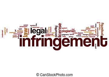 Infringement word cloud concept