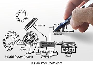 ingenjör, drar, hybrid, driva, system, mångfald, upphov,...