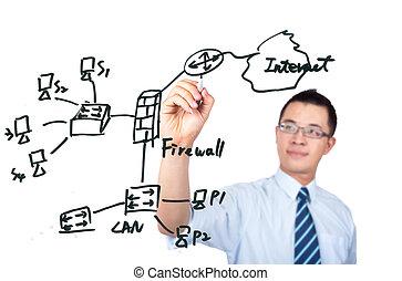 ingenjör, teckning, internet, nätverk