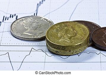 inglés, empresa / negocio, plano de fondo, libras