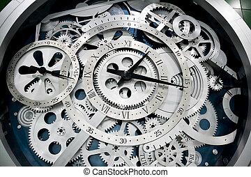 ingranaggi, orologio