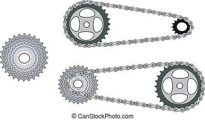 ingranaggio bicicletta, catena
