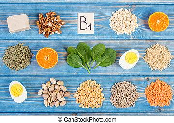 Ingredients containing vitamin B1, dietary fiber and...