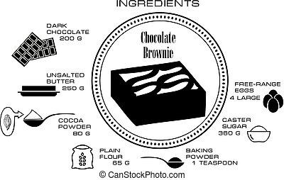 Ingredients for Chocolate Brownie - Ingredients for the...