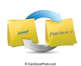 ingresso, disegno, feedback, illustrazione, ciclo