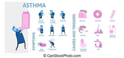 inhaler., asthme, utilisation, vecteur, causes, journal, illustration, jeune, symptômes, monde médical, brochure., homme, infographics., asthme
