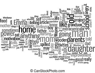 Inheritance text background wordcloud concept
