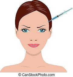 iniezione, procedura cosmetica