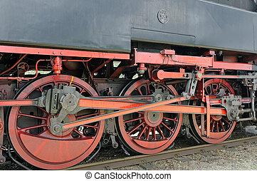 Initimate part of steam locomotive