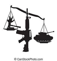 injustice, échelle