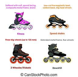 Inline skate types, set I - Modern fitness, speed skates, 3...