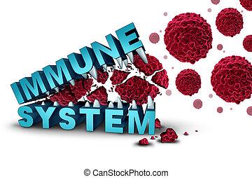 inmune, concepto, sistema