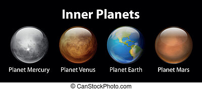 Inner Planets - Illustration showing the inner planets of...