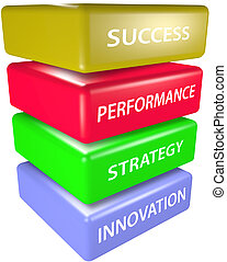 innovación, estrategia, rendimiento, éxito, bloques