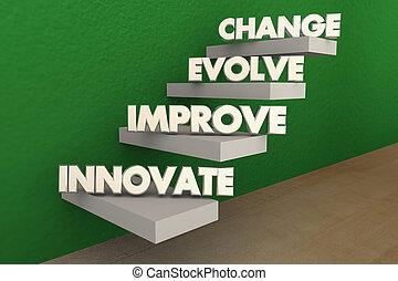 Innovate Improve Evolve Change Steps 3d Illustration