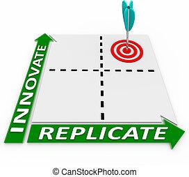 Innovate Replicate Matrix Words Create New Product Duplicate