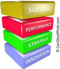 innovatie, strategie, opvoering, succes, blokjes