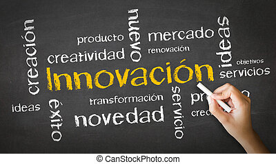 Innovation Chalk Drawing (Spanish)