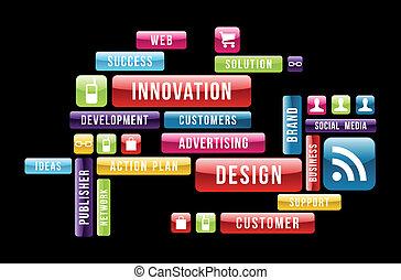 Innovation design cloud