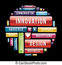 Innovation design concept circle - Innovation design...
