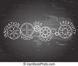 Innovation Gear Wheels Blackboard
