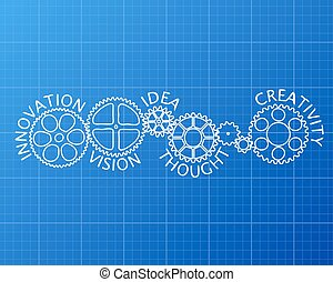 Innovation Gear Wheels Blueprint