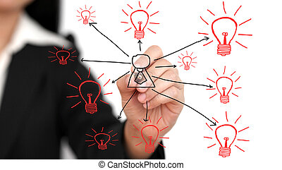 Innovation Idea - Asian business woman drawing light bulb ...