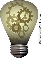 innovation of idea concept