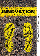 Innovation Process. Conceptual image