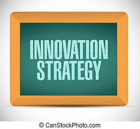 Innovation Strategy chalkboard isolated sign