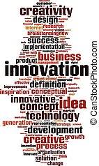 Innovation word cloud