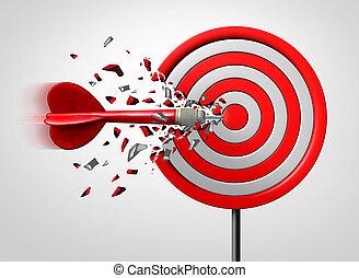 Innovative Goal Strategy