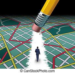 Innovative Path
