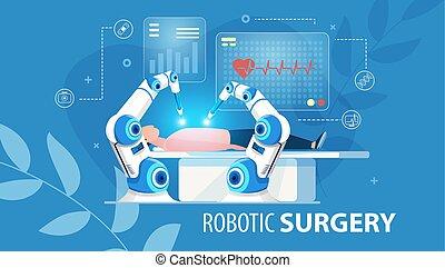 Innovative Robotic Surgery Medical Flat Poster