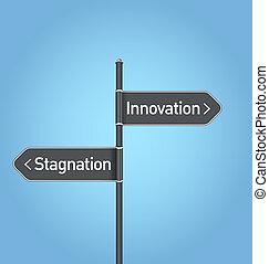 innowacja, vs, stagnacja, wybór, droga znaczą