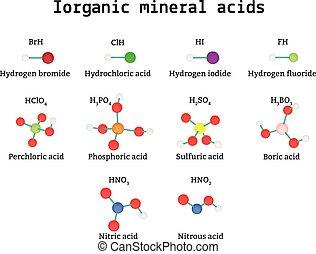 inorganic, acidi, set, minerale, molecole