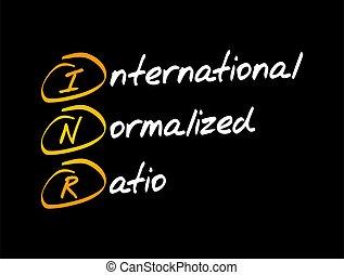 INR - International Normalized Ratio acronym, concept background