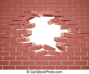 inridning, vägg, tegelsten