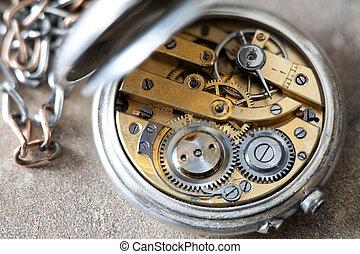 Inside a pocket watch