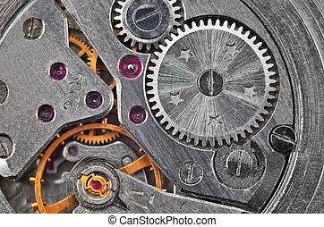 Inside the clock (clockworks) - Inside the clock...