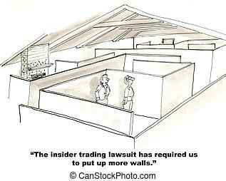insider handeldrijven