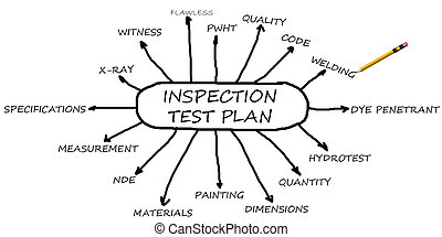 Inspection and test plan flowchart with pencil isolated in...